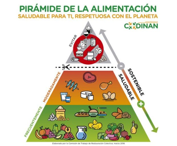 piramide_codinan